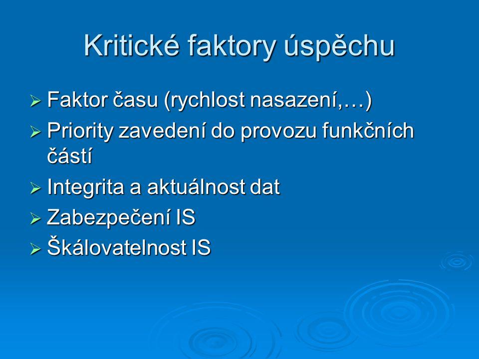 Kritické faktory úspěchu  Faktor času (rychlost nasazení,…)  Priority zavedení do provozu funkčních částí  Integrita a aktuálnost dat  Zabezpečení IS  Škálovatelnost IS