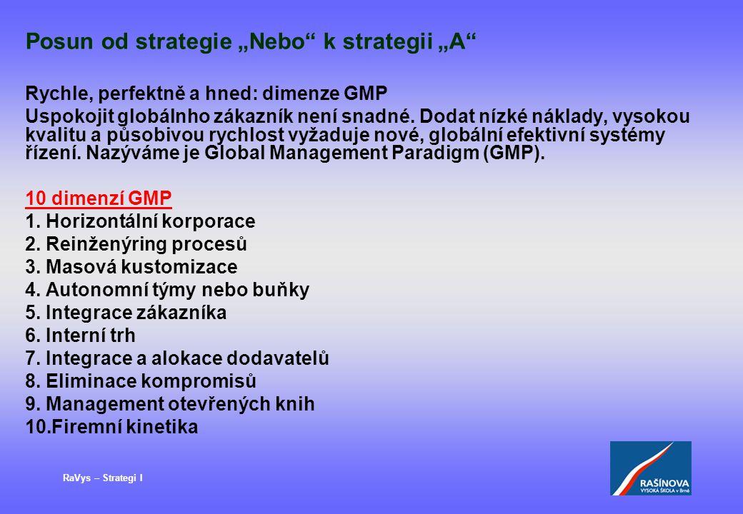 """RaVys – Strategi I Posun od strategie """"Nebo"""" k strategii """"A"""" Rychle, perfektně a hned: dimenze GMP Uspokojit globálnho zákazník není snadné. Dodat níz"""