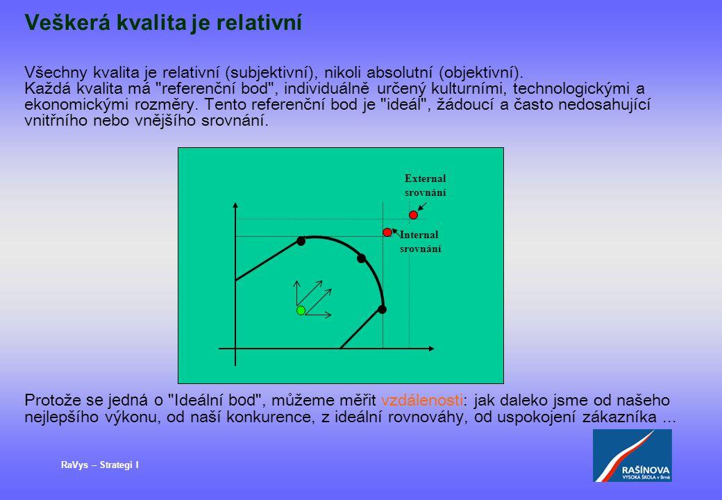 RaVys – Strategi I Veškerá kvalita je relativní Všechny kvalita je relativní (subjektivní), nikoli absolutní (objektivní). Každá kvalita má