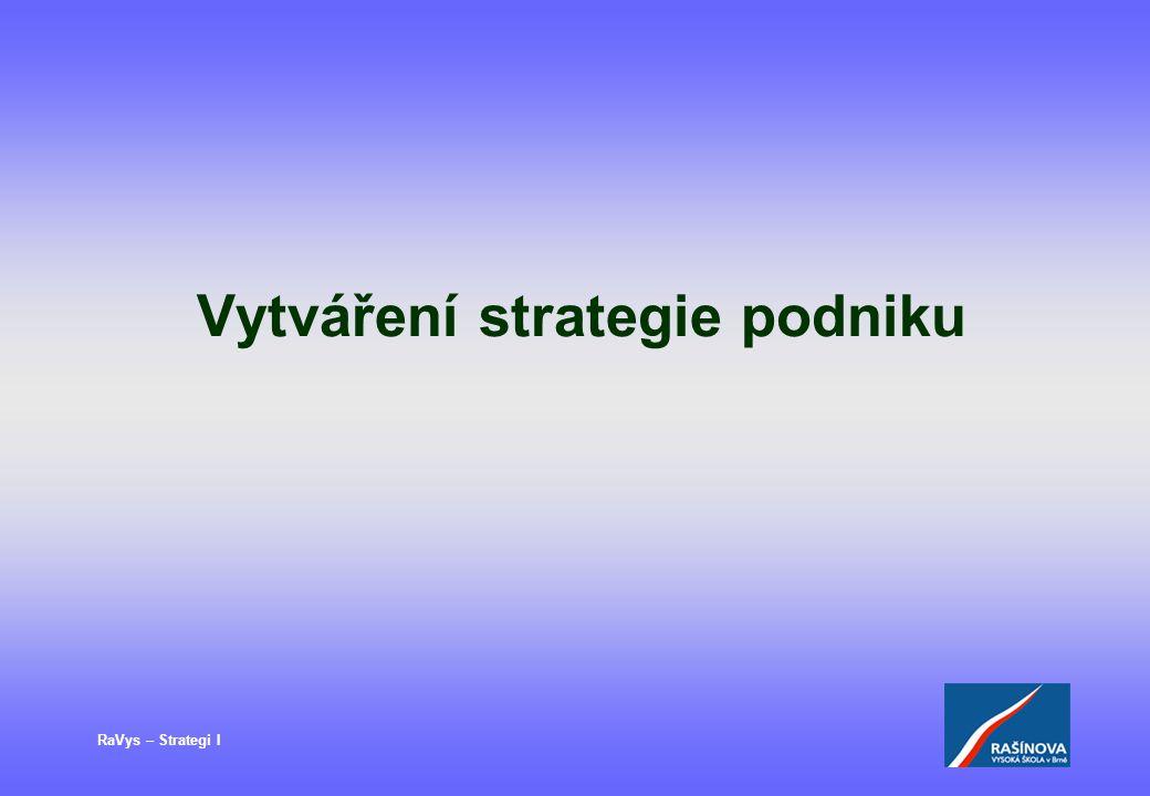 RaVys – Strategi I Vytváření strategie podniku