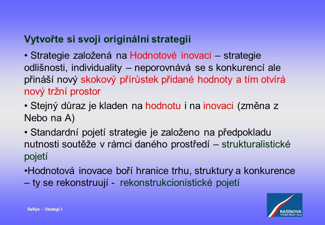 RaVys – Strategi I Vytvořte si svoji originální strategii Strategie založená na Hodnotové inovaci – strategie odlišnosti, individuality – neporovnává