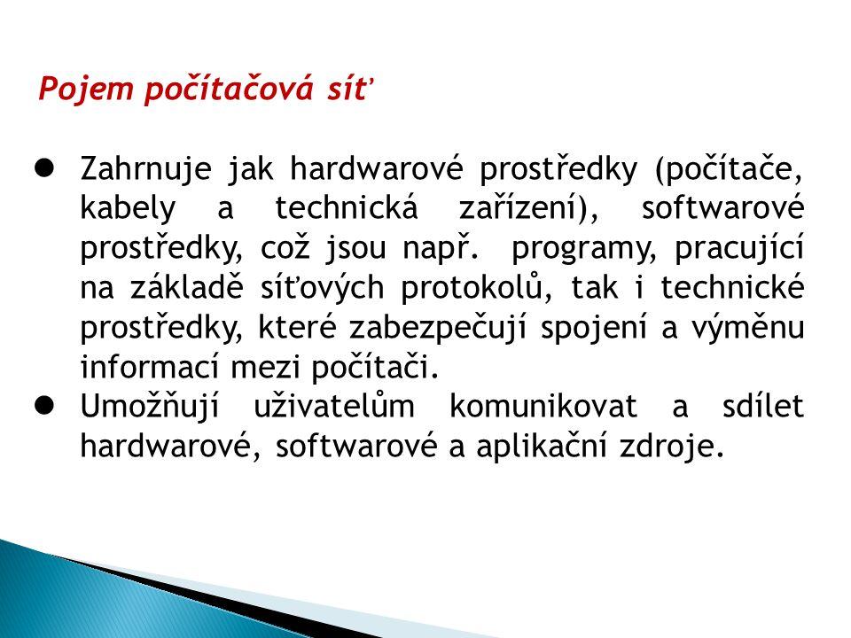 Pojem počítačová síť Zahrnuje jak hardwarové prostředky (počítače, kabely a technická zařízení), softwarové prostředky, což jsou např.