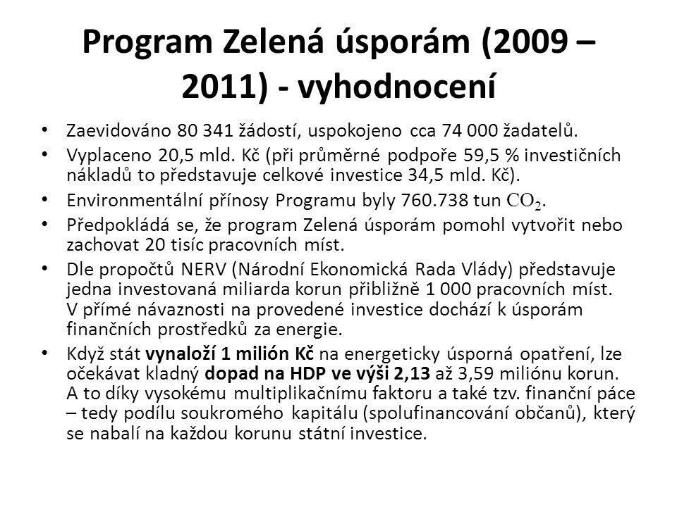 Program Zelená úsporám (2009 – 2011) - vyhodnocení Zaevidováno 80 341 žádostí, uspokojeno cca 74 000 žadatelů. Vyplaceno 20,5 mld. Kč (při průměrné po