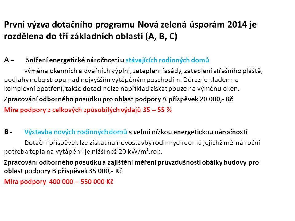 První výzva dotačního programu Nová zelená úsporám 2014 je rozdělena do tří základních oblastí (A, B, C) A – Snížení energetické náročnosti u stávajíc