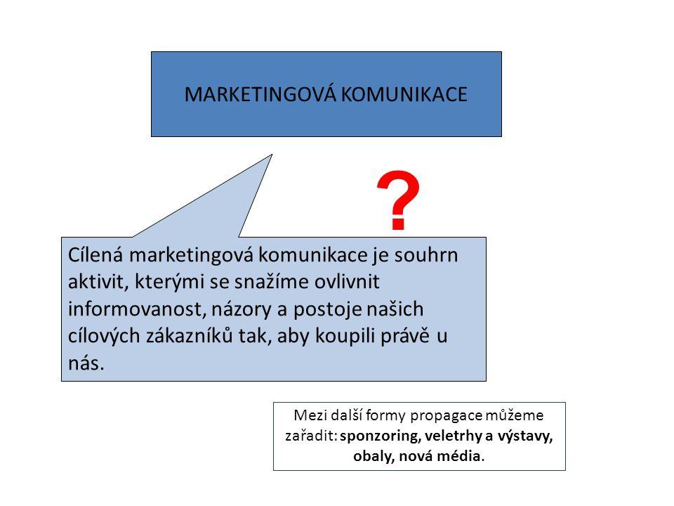 MARKETINGOVÁ KOMUNIKACE Cílená marketingová komunikace je souhrn aktivit, kterými se snažíme ovlivnit informovanost, názory a postoje našich cílových zákazníků tak, aby koupili právě u nás.