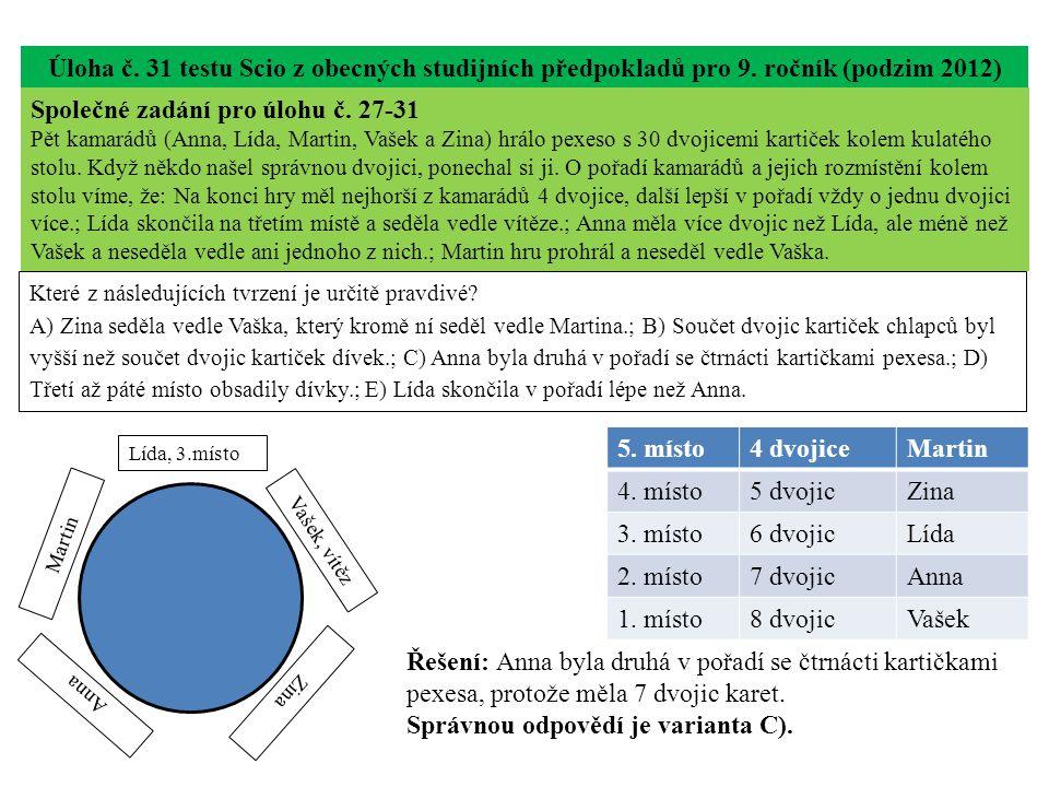 Úloha č. 31 testu Scio z obecných studijních předpokladů pro 9.