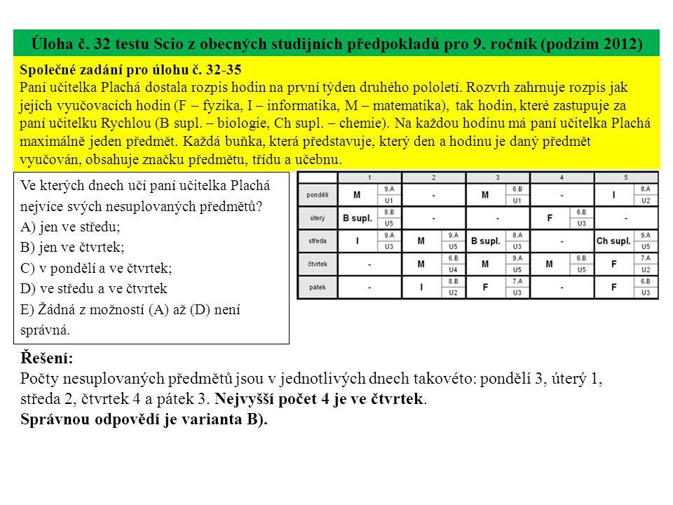 Úloha č. 32 testu Scio z obecných studijních předpokladů pro 9.