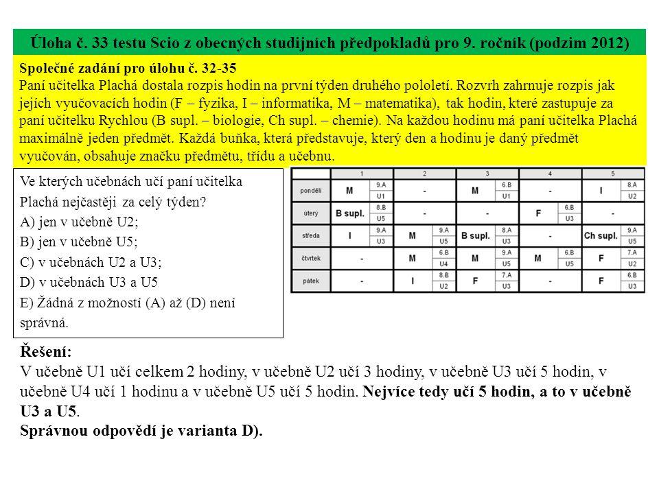Úloha č. 33 testu Scio z obecných studijních předpokladů pro 9.