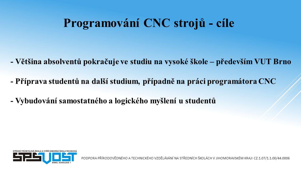 PODPORA PŘÍRODOVĚDNÉHO A TECHNICKÉHO VZDĚLÁVÁNÍ NA STŘEDNÍCH ŠKOLÁCH V JIHOMORAVSKÉM KRAJI CZ.1.07/1.1.00/44.0006 - Většina absolventů pokračuje ve studiu na vysoké škole – především VUT Brno - Příprava studentů na další studium, případně na práci programátora CNC - Vybudování samostatného a logického myšlení u studentů Programování CNC strojů - cíle