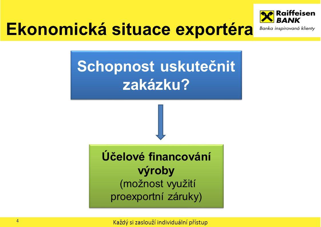 Každý si zaslouží individuální přístup Ekonomická situace exportéra 4 Schopnost uskutečnit zakázku? Účelové financování výroby (možnost využití proexp