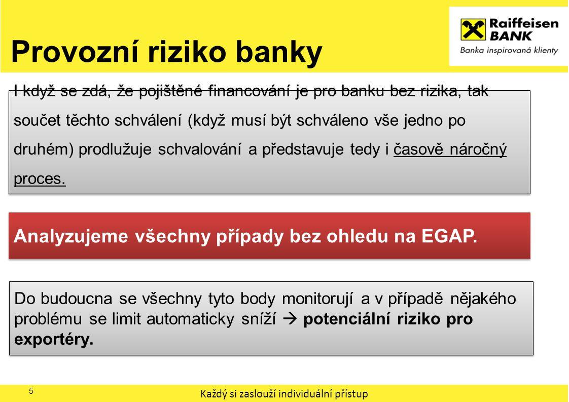 Každý si zaslouží individuální přístup Provozní riziko banky 5 I když se zdá, že pojištěné financování je pro banku bez rizika, tak součet těchto schv