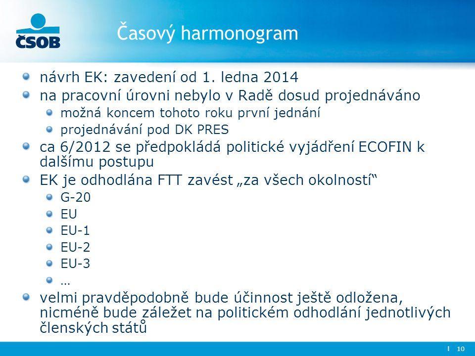 Časový harmonogram návrh EK: zavedení od 1.