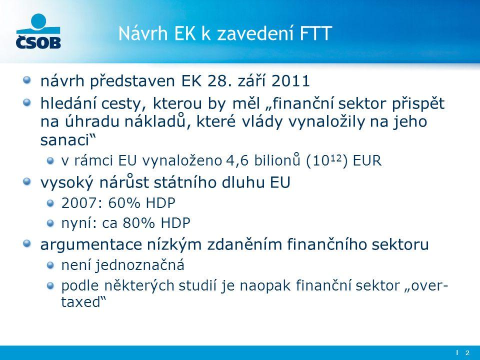 l 2 Návrh EK k zavedení FTT návrh představen EK 28.