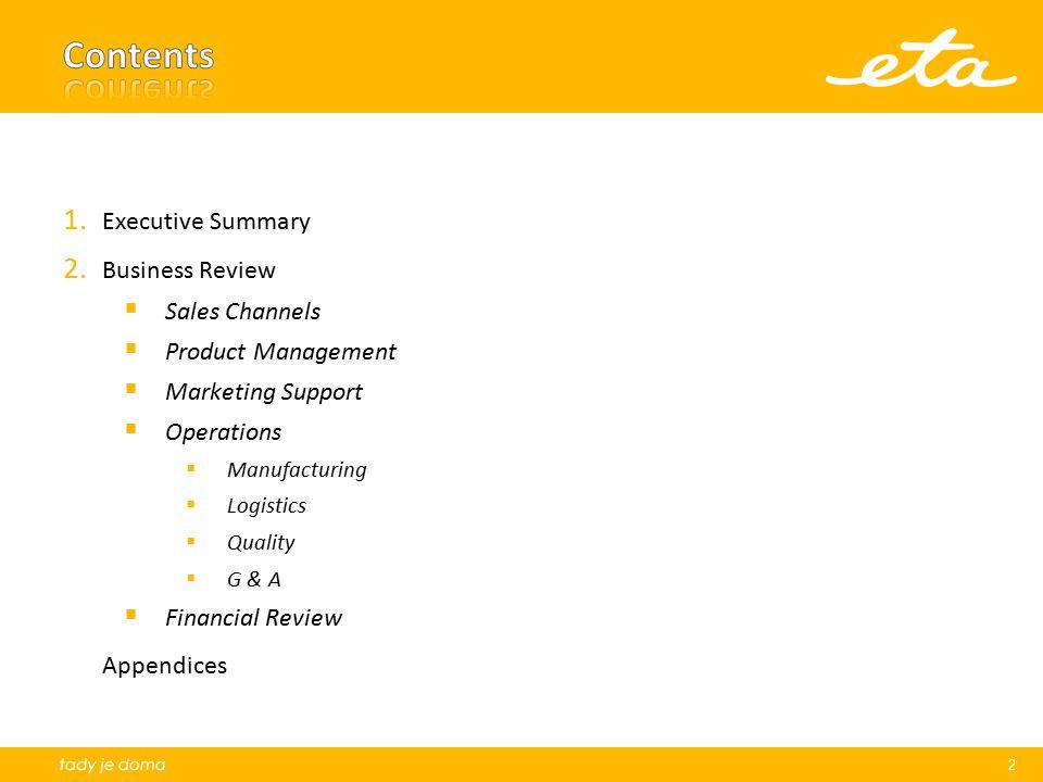 1.Executive Summary 2.