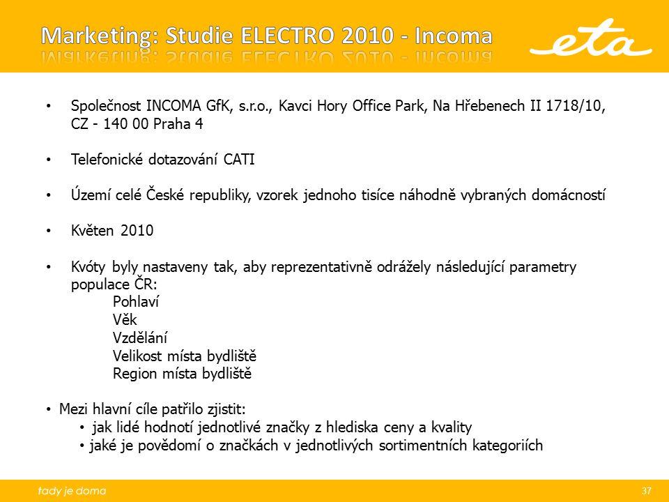 37 Společnost INCOMA GfK, s.r.o., Kavci Hory Office Park, Na Hřebenech II 1718/10, CZ - 140 00 Praha 4 Telefonické dotazování CATI Území celé České re