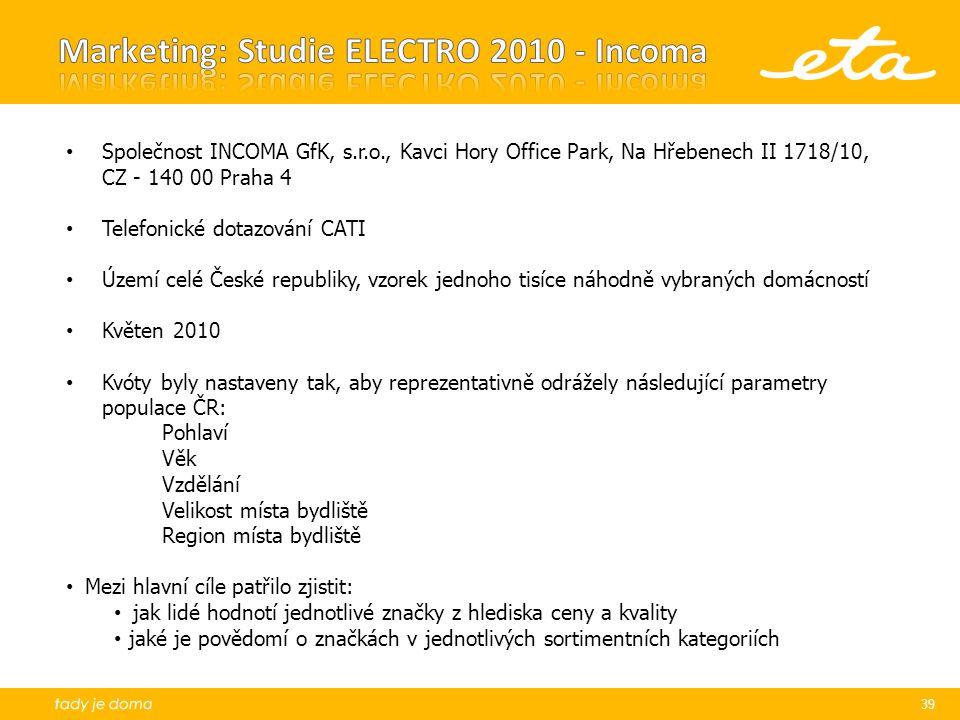 39 Společnost INCOMA GfK, s.r.o., Kavci Hory Office Park, Na Hřebenech II 1718/10, CZ - 140 00 Praha 4 Telefonické dotazování CATI Území celé České re