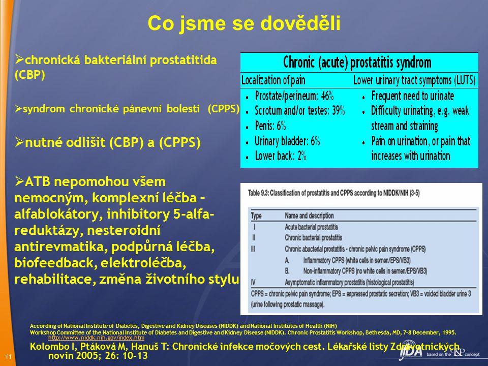 11 Co jsme se dověděli  chronická bakteriální prostatitida (CBP)  syndrom chronické pánevní bolesti (CPPS)  nutné odlišit (CBP) a (CPPS)  ATB nepomohou všem nemocným, komplexní léčba – alfablokátory, inhibitory 5-alfa- reduktázy, nesteroidní antirevmatika, podpůrná léčba, biofeedback, elektroléčba, rehabilitace, změna životního stylu According of National Institute of Diabetes, Digestive and Kidney Diseases (NIDDK) and National Institutes of Health (NIH) Workshop Committee of the National Institute of Diabetes and Digestive and Kidney Disease (NIDDK).