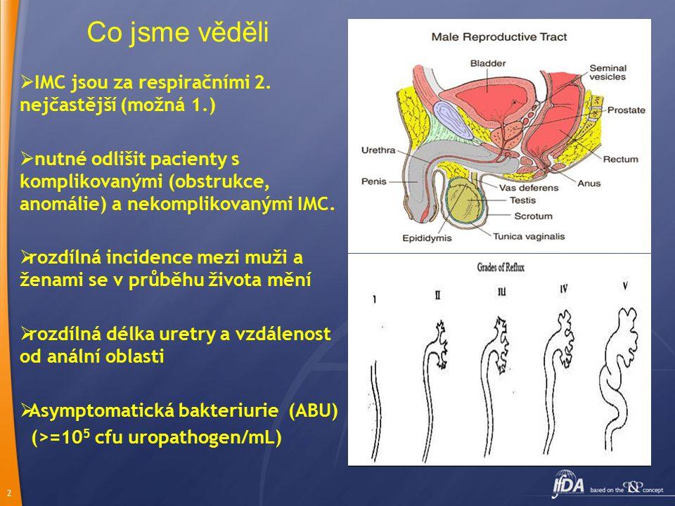 13 Co bychom měli dělat  Chlamydia Rapid Test s vaginálním stěrem je citlivý na Chlamydiovou infekci  Chlamydia Rapid Test je hotový během 30 min, umožňuje okamžité zahájení th a depistáž kontaktu  snižuje riziko přetrvávající infekce a dalšího přenosu Mahilum-Tapay L et al: New point of care Chlamydia Rapid Test--bridging the gap between diagnosis and treatment: performance evaluation study.