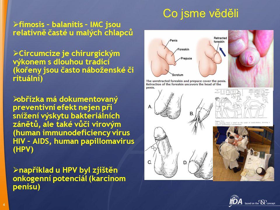 4 Co jsme věděli  fimosis – balanitis – IMC jsou relativně časté u malých chlapců  Circumcize je chirurgickým výkonem s dlouhou tradicí (kořeny jsou často náboženské či rituální)  obřízka má dokumentovaný preventivní efekt nejen při snížení výskytu bakteriálních zánětů, ale také vůči virovým (human immunodeficiency virus HIV – AIDS, human papillomavirus (HPV)  například u HPV byl zjištěn onkogenní potenciál (karcinom penisu)