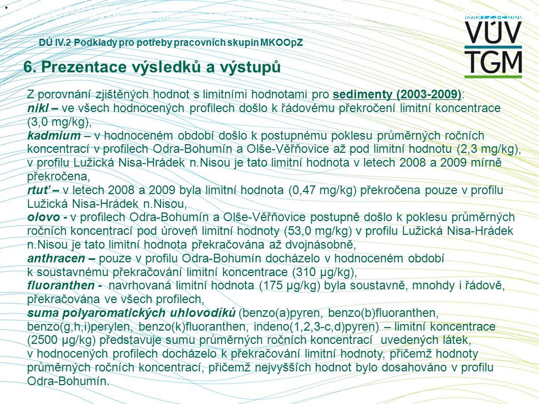 DÚ IV.2 Podklady pro potřeby pracovních skupin MKOOpZ 6. Prezentace výsledků a výstupů Pro vyhodnocení obsahu znečišťujících látek, v povrchových vodá