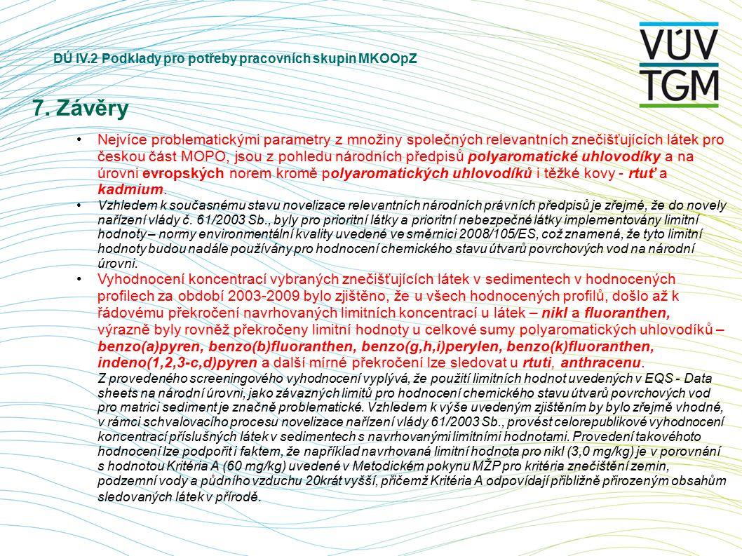 DÚ IV.2 Podklady pro potřeby pracovních skupin MKOOpZ 7. Závěry Nejvíce problematickými parametry z množiny společných relevantních znečišťujících lát