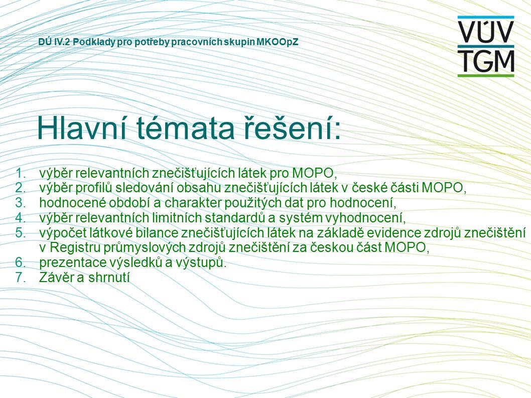 1.výběr relevantních znečišťujících látek pro MOPO, 2.výběr profilů sledování obsahu znečišťujících látek v české části MOPO, 3.hodnocené období a charakter použitých dat pro hodnocení, 4.výběr relevantních limitních standardů a systém vyhodnocení, 5.výpočet látkové bilance znečišťujících látek na základě evidence zdrojů znečištění v Registru průmyslových zdrojů znečištění za českou část MOPO, 6.prezentace výsledků a výstupů.