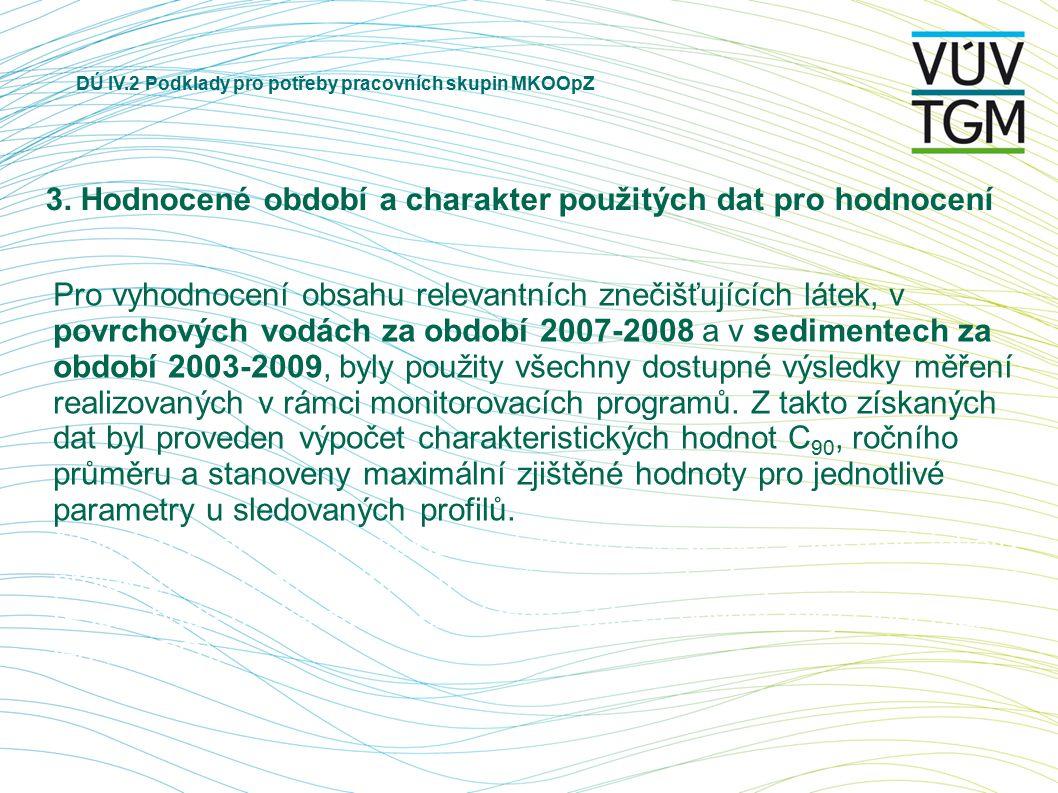 DÚ IV.2 Podklady pro potřeby pracovních skupin MKOOpZ 3. Hodnocené období a charakter použitých dat pro hodnocení Pro vyhodnocení obsahu relevantních
