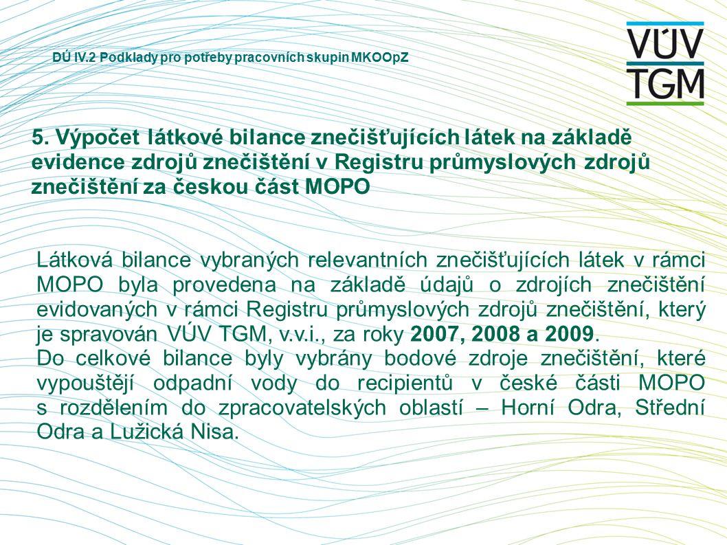 DÚ IV.2 Podklady pro potřeby pracovních skupin MKOOpZ 5. Výpočet látkové bilance znečišťujících látek na základě evidence zdrojů znečištění v Registru