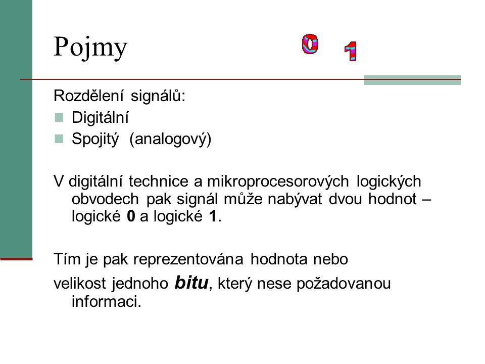 Pojmy Rozdělení signálů: Digitální Spojitý (analogový) V digitální technice a mikroprocesorových logických obvodech pak signál může nabývat dvou hodnot – logické 0 a logické 1.
