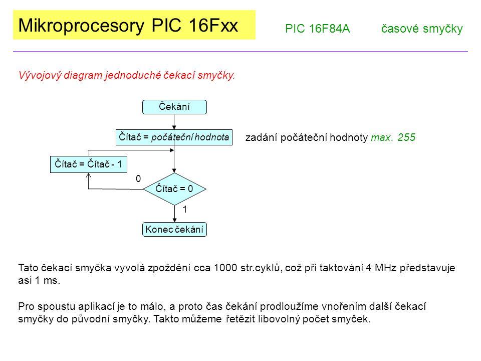 Mikroprocesory PIC 16Fxx PIC 16F84Ačasové smyčky Čekání Čítač = 0 1 Čítač = počáteční hodnota Konec čekání Čítač = Čítač - 1 0 Vývojový diagram jednoduché čekací smyčky.