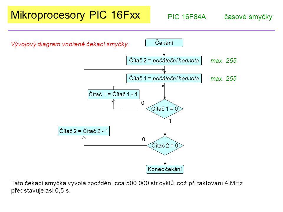 Mikroprocesory PIC 16Fxx PIC 16F84Ačasové smyčky Vývojový diagram vnořené čekací smyčky.