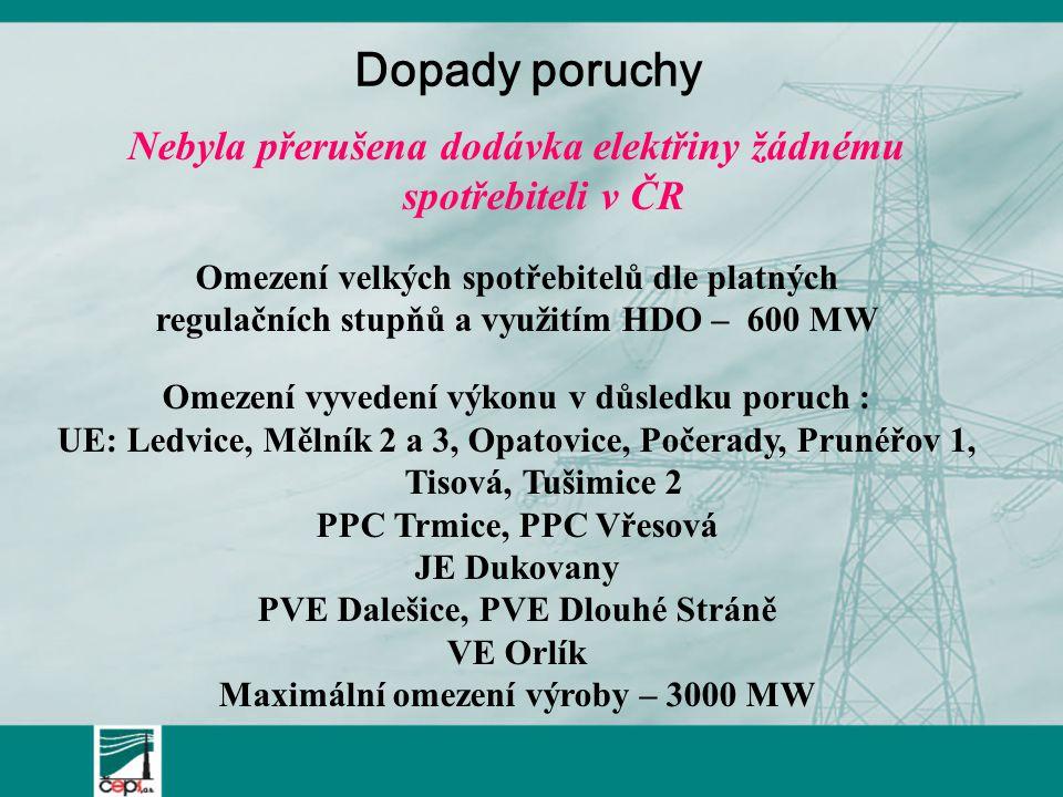 Dopady poruchy Nebyla přerušena dodávka elektřiny žádnému spotřebiteli v ČR Omezení velkých spotřebitelů dle platných regulačních stupňů a využitím HDO – 600 MW Omezení vyvedení výkonu v důsledku poruch : UE: Ledvice, Mělník 2 a 3, Opatovice, Počerady, Prunéřov 1, Tisová, Tušimice 2 PPC Trmice, PPC Vřesová JE Dukovany PVE Dalešice, PVE Dlouhé Stráně VE Orlík Maximální omezení výroby – 3000 MW