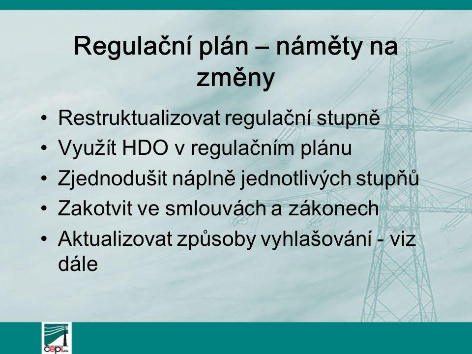 Regulační plán – náměty na změny Restruktualizovat regulační stupně Využít HDO v regulačním plánu Zjednodušit náplně jednotlivých stupňů Zakotvit ve smlouvách a zákonech Aktualizovat způsoby vyhlašování - viz dále