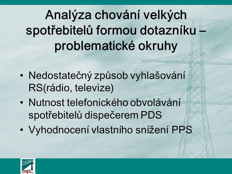 Analýza chování velkých spotřebitelů formou dotazníku – problematické okruhy Nedostatečný způsob vyhlašování RS(rádio, televize) Nutnost telefonického obvolávání spotřebitelů dispečerem PDS Vyhodnocení vlastního snížení PPS