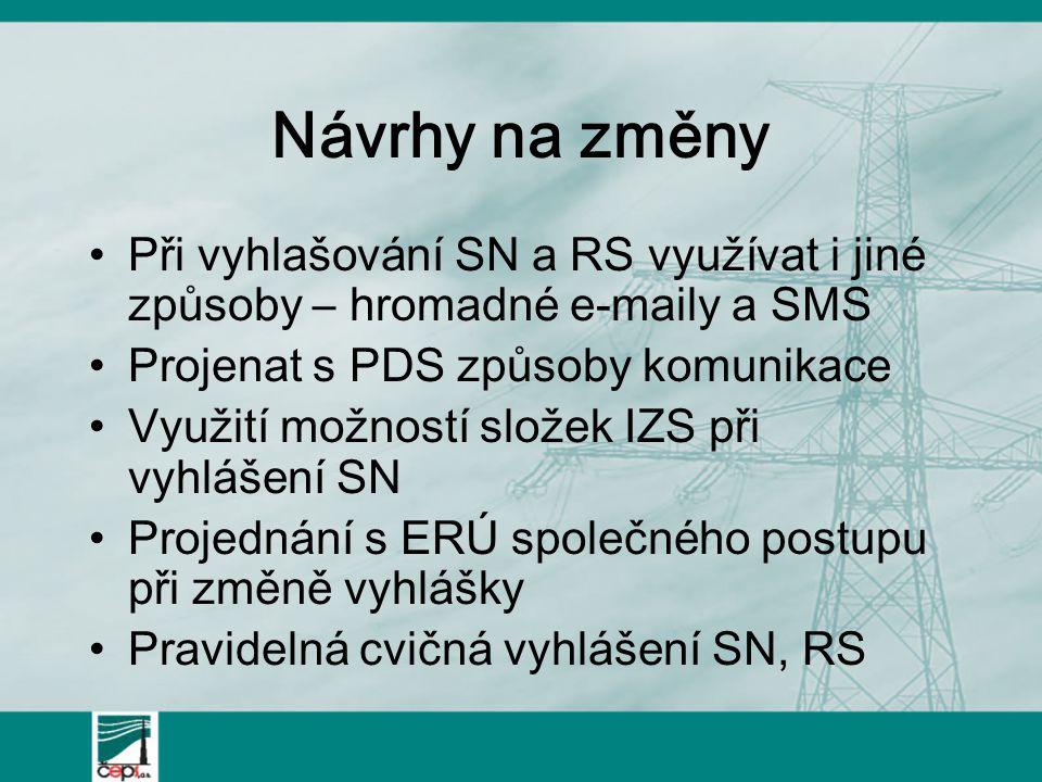 Návrhy na změny Při vyhlašování SN a RS využívat i jiné způsoby – hromadné e-maily a SMS Projenat s PDS způsoby komunikace Využití možností složek IZS při vyhlášení SN Projednání s ERÚ společného postupu při změně vyhlášky Pravidelná cvičná vyhlášení SN, RS