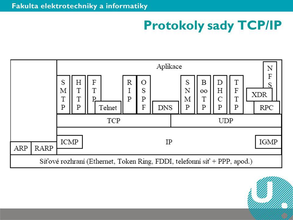 Protokoly sady TCP/IP