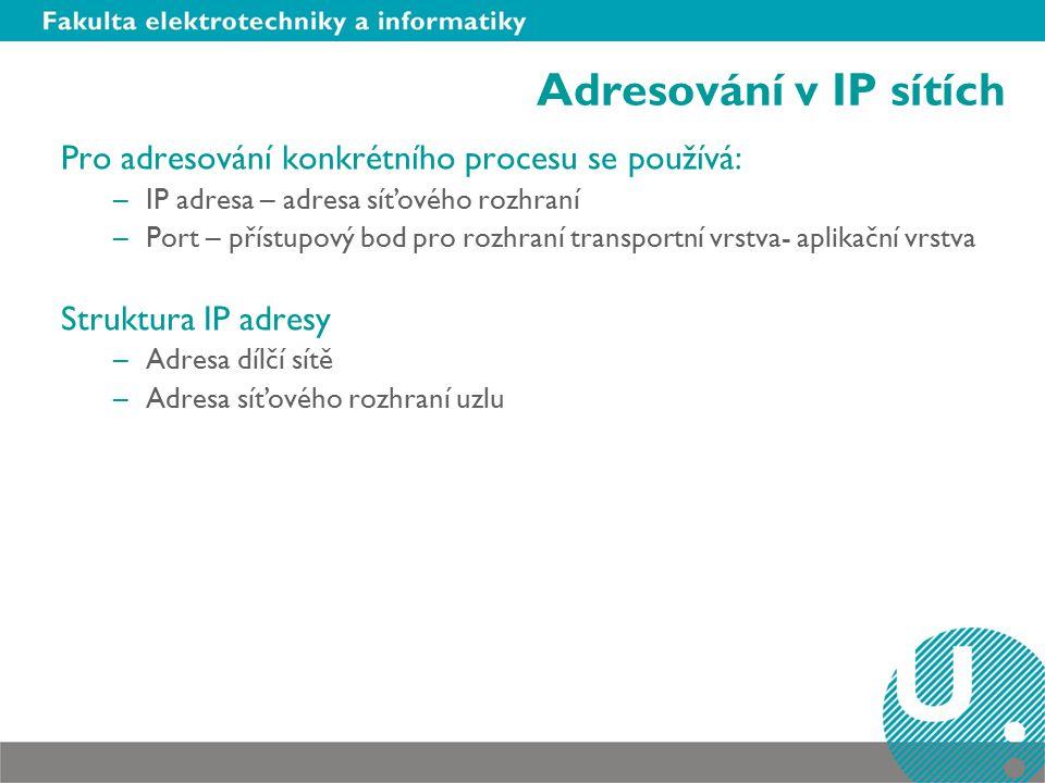 Adresování v IP sítích Pro adresování konkrétního procesu se používá: –IP adresa – adresa síťového rozhraní –Port – přístupový bod pro rozhraní transportní vrstva- aplikační vrstva Struktura IP adresy –Adresa dílčí sítě –Adresa síťového rozhraní uzlu