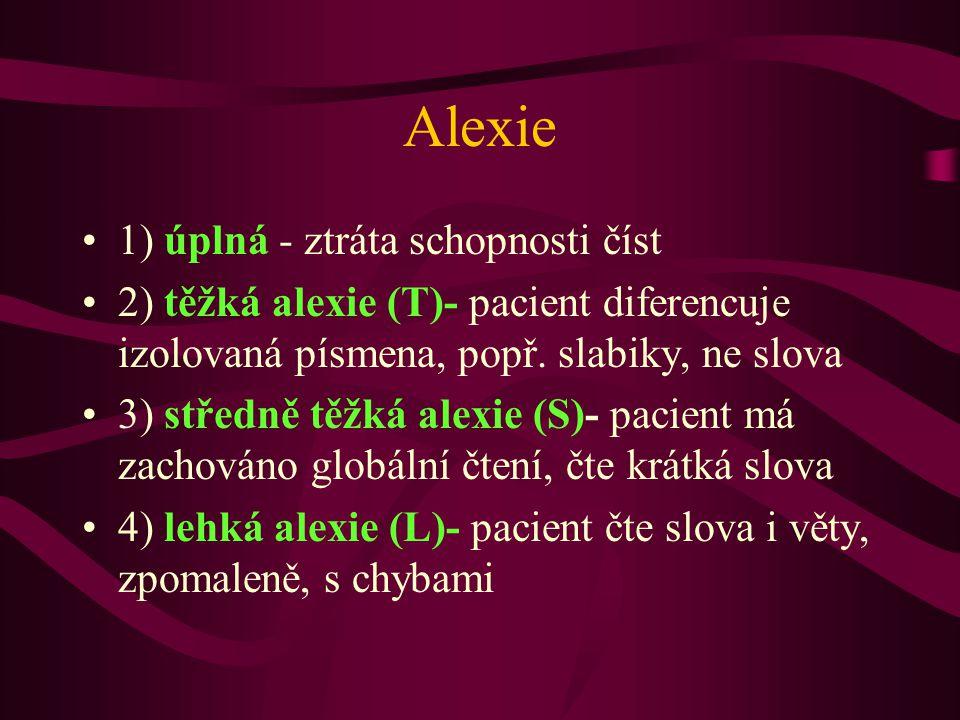 Alexie 1) úplná - ztráta schopnosti číst 2) těžká alexie (T)- pacient diferencuje izolovaná písmena, popř. slabiky, ne slova 3) středně těžká alexie (