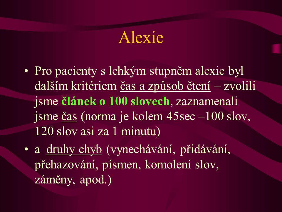 Alexie Pro pacienty s lehkým stupněm alexie byl dalším kritériem čas a způsob čtení – zvolili jsme článek o 100 slovech, zaznamenali jsme čas (norma j
