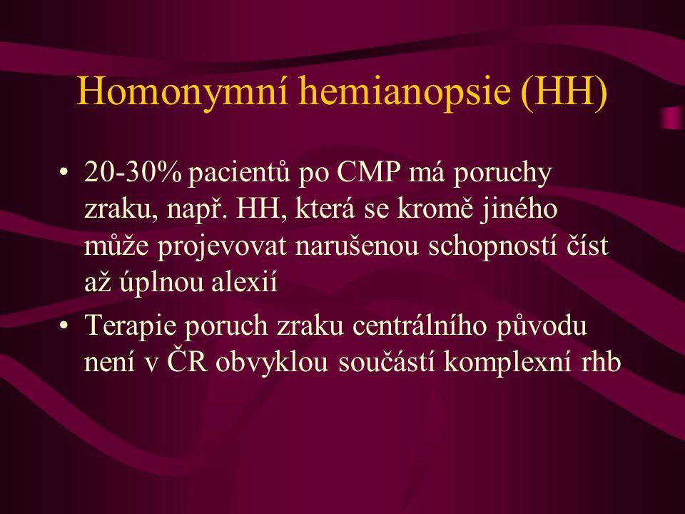 HH Z literatury jsme zjistili, že je možné terapii HH např.