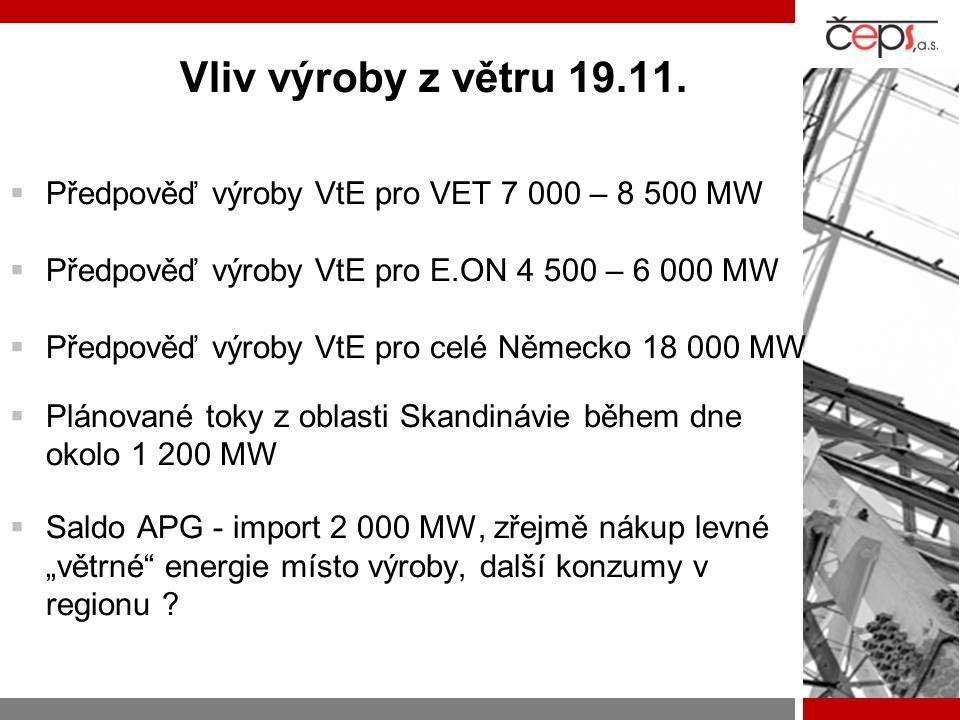 Vliv výroby z větru 19.11.  Předpověď výroby VtE pro VET 7 000 – 8 500 MW  Předpověď výroby VtE pro E.ON 4 500 – 6 000 MW  Předpověď výroby VtE pro