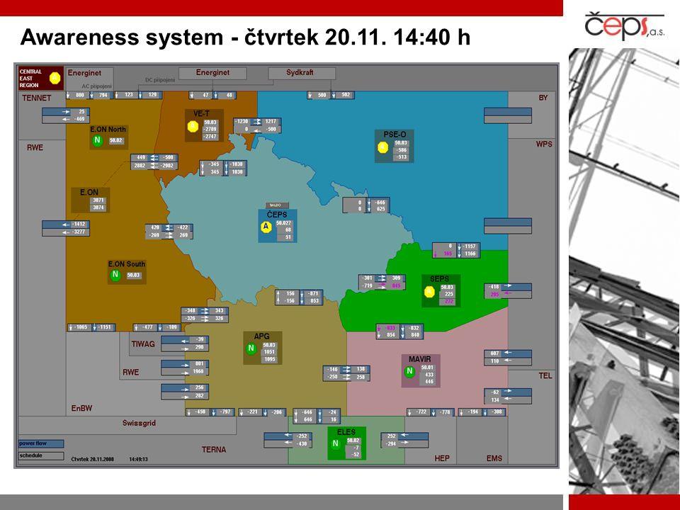 Awareness system - čtvrtek 20.11. 14:40 h