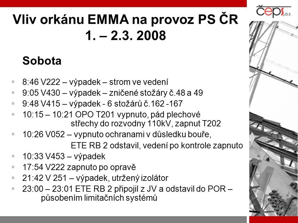 Vliv orkánu EMMA na provoz PS ČR 1. – 2.3. 2008  8:46 V222 – výpadek – strom ve vedení  9:05 V430 – výpadek – zničené stožáry č.48 a 49  9:48 V415