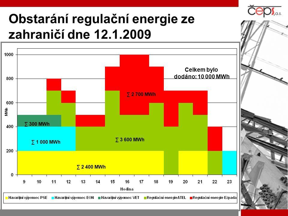 Obstarání regulační energie ze zahraničí dne 12.1.2009 ∑ 2 400 MWh ∑ 300 MWh ∑ 1 000 MWh ∑ 3 600 MWh ∑ 2 700 MWh Celkem bylo dodáno: 10 000 MWh