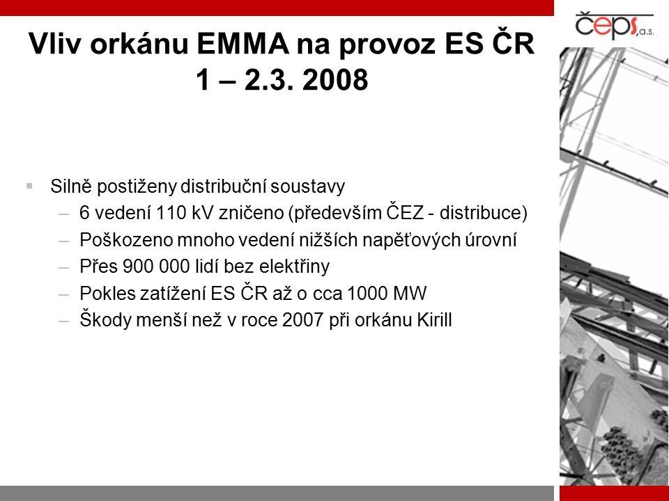 Vliv orkánu EMMA na provoz ES ČR 1 – 2.3. 2008  Silně postiženy distribuční soustavy –6 vedení 110 kV zničeno (především ČEZ - distribuce) –Poškozeno