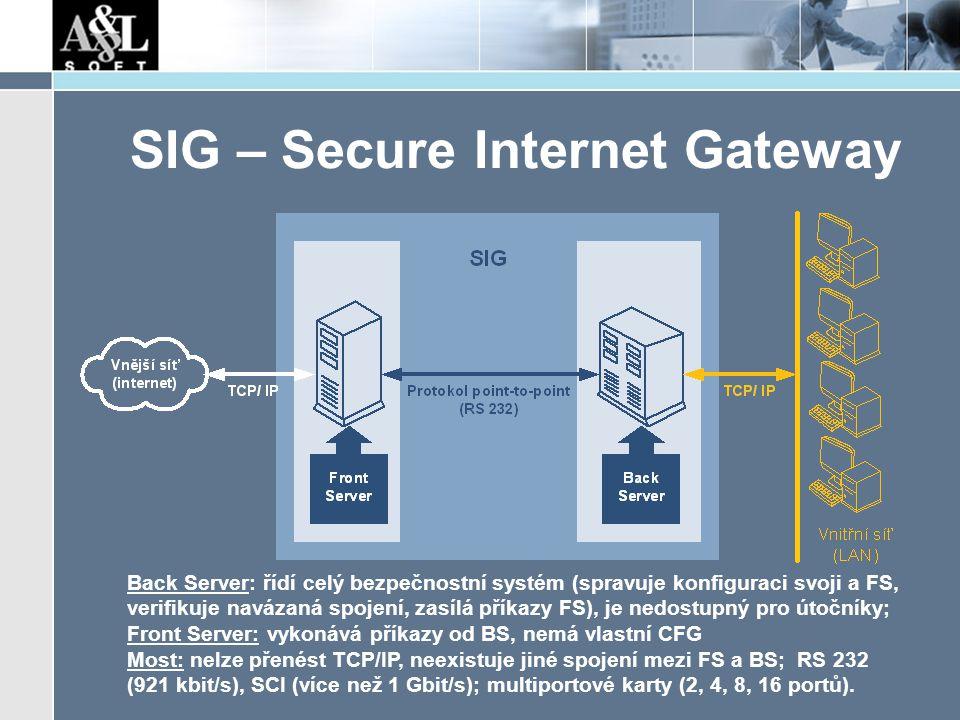 SIG – Secure Internet Gateway Back Server: řídí celý bezpečnostní systém (spravuje konfiguraci svoji a FS, verifikuje navázaná spojení, zasílá příkazy FS), je nedostupný pro útočníky; Front Server: vykonává příkazy od BS, nemá vlastní CFG Most: nelze přenést TCP/IP, neexistuje jiné spojení mezi FS a BS; RS 232 (921 kbit/s), SCI (více než 1 Gbit/s); multiportové karty (2, 4, 8, 16 portů).