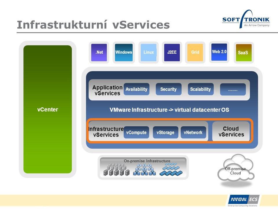 Infrastrukturní vServices Off-premise Cloud vCenter On-premise Infrastructure SaaS LinuxGridWindowsJ2EE.Net VMware Infrastructure -> virtual datacente