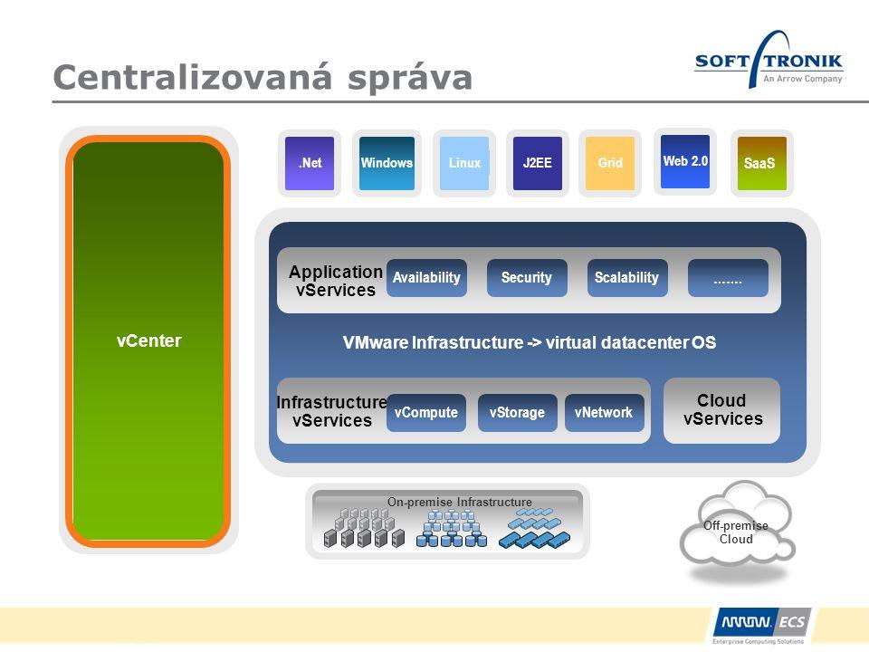 Off-premise Cloud vCenter On-premise Infrastructure SaaS LinuxGridWindowsJ2EE.Net VMware Infrastructure -> virtual datacenter OS Application vServices