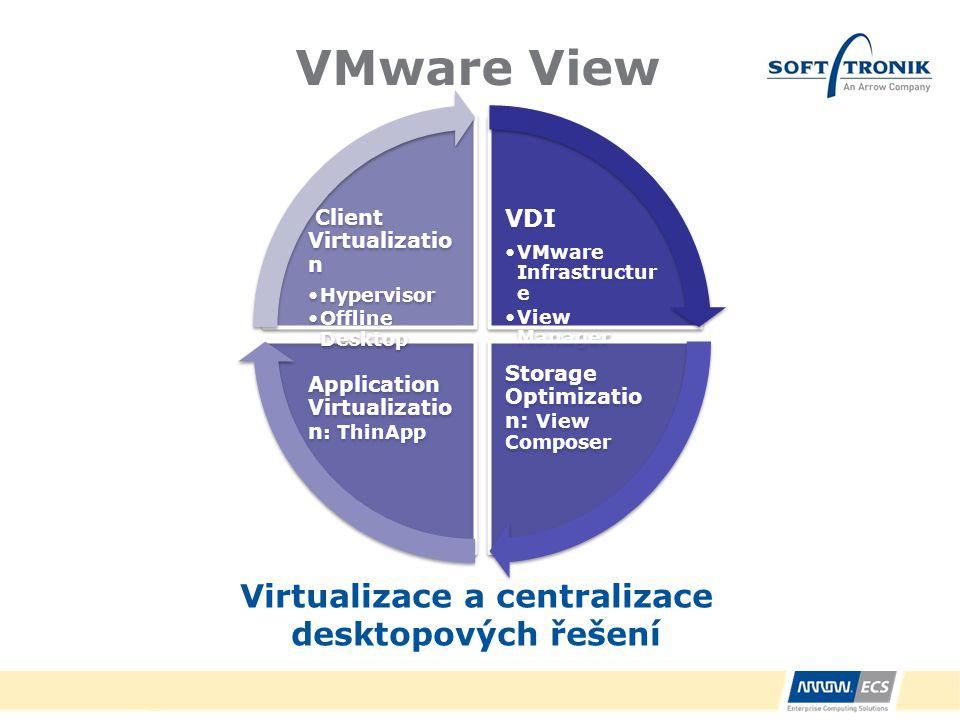 VMware View Virtualizace a centralizace desktopových řešení VDI VMware Infrastructur e View Manager Storage Optimizatio n: View Composer Application V