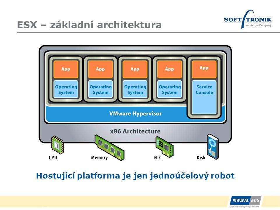 ESX – základní architektura Hostující platforma je jen jednoúčelový robot